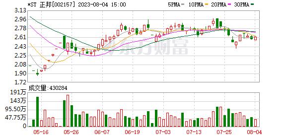 K图 002157_0