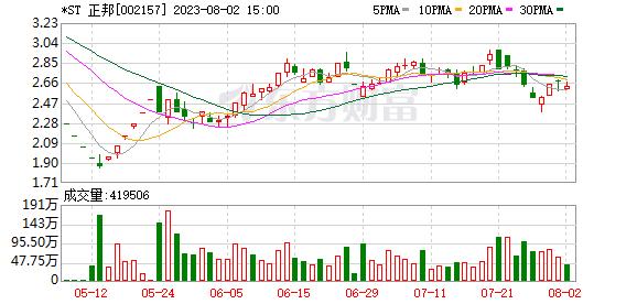 K圖 002157_0