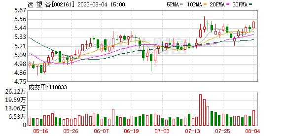 K图 002161_0