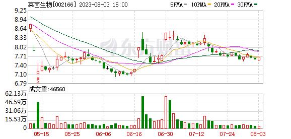 K图 002166_0