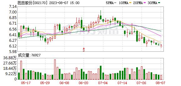 K图 002170_0
