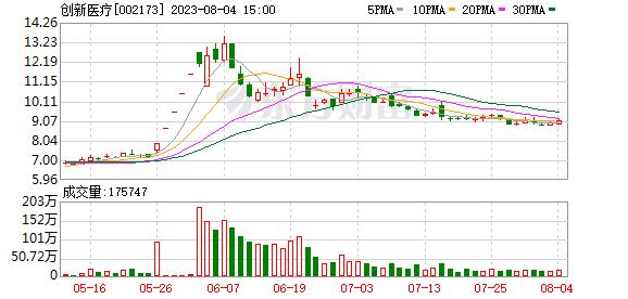 K图 002173_0