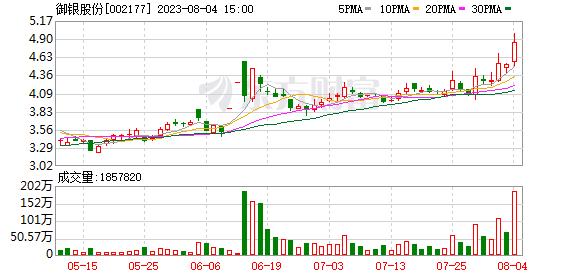 K图 002177_0