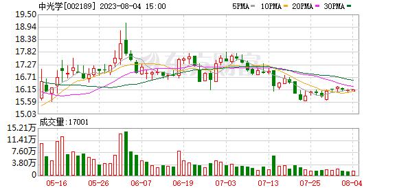K图 002189_0