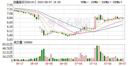 K图 002191_0