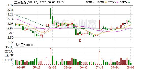 K图 002195_0