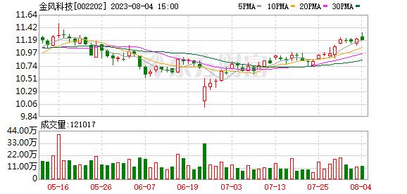 K图 002202_0