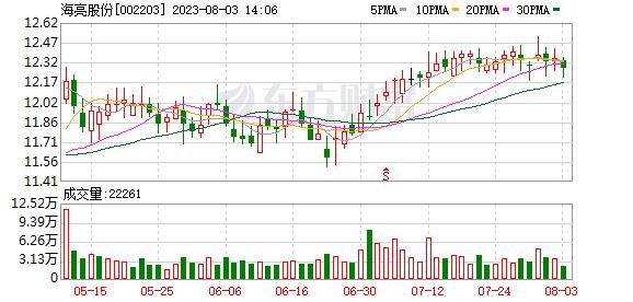 K图 002203_0