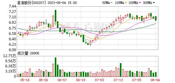 K图 002207_0