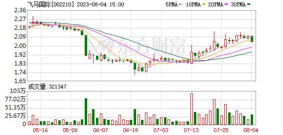 K图 002210_0
