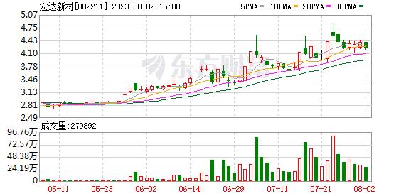 K图 002211_0