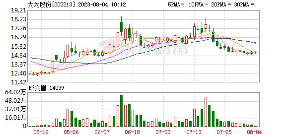 K图 002213_0