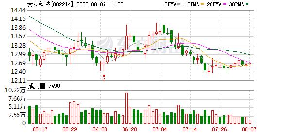K图 002214_0