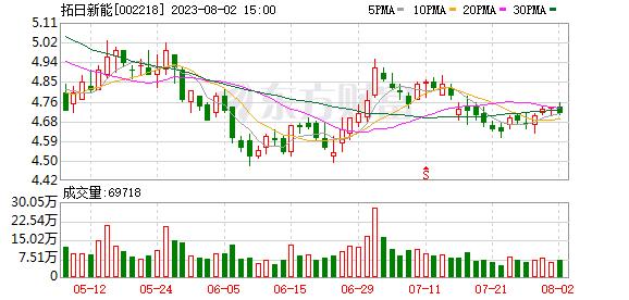 K图 002218_0