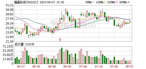 K图 002222_0