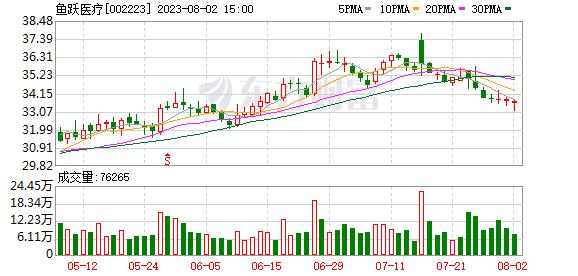 K图 002223_0