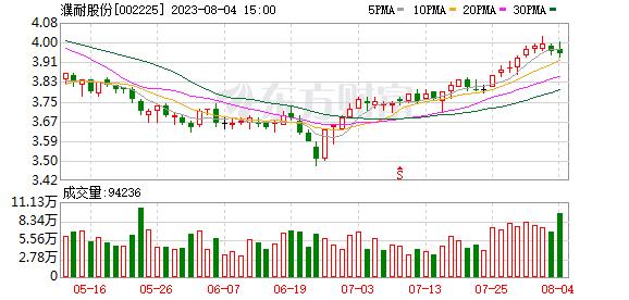 K图 002225_0