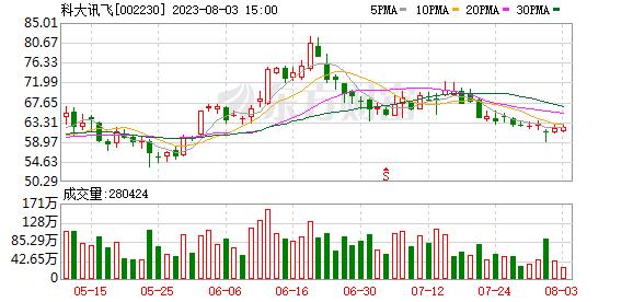 华泰证券维持科大讯飞买入评级 目标价82元