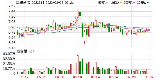K图 002231_0