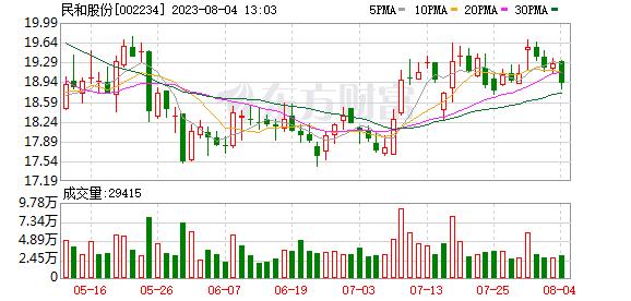 K图 002234_0