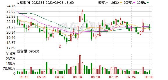K图 002236_0