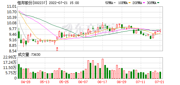 K图 002237_0