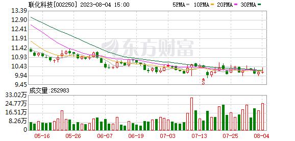 K图 002250_0