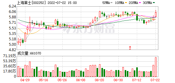 <b>逐步退出投资业务后上海莱士成功扭亏 今年已赚6亿</b>