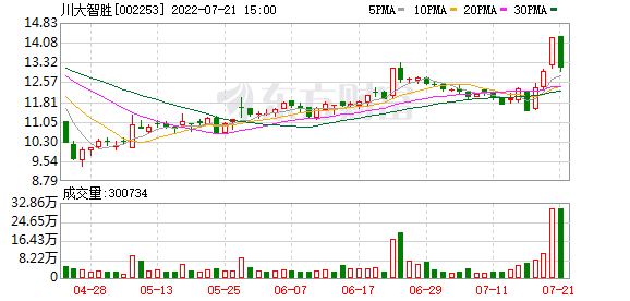 K图 002253_0