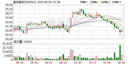 K图 002254_0