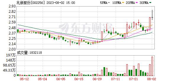 K图 002256_0