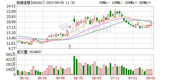 K图 002261_0