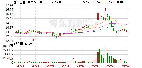 K图 002265_0