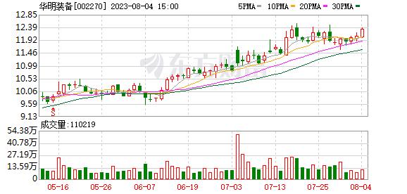 K图 002270_0