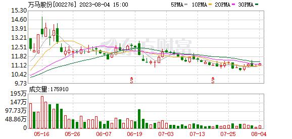 K图 002276_0