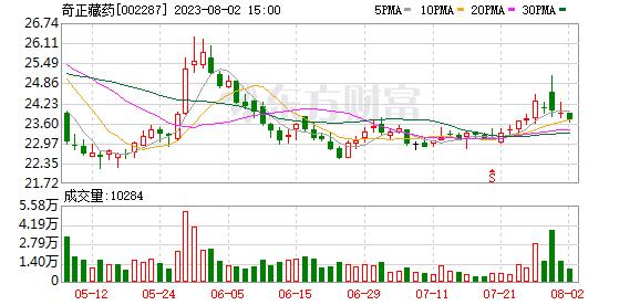 K图 002287_0