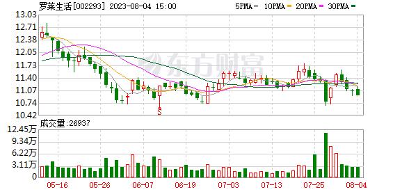 K图 002293_0