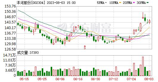 K图 002304_0