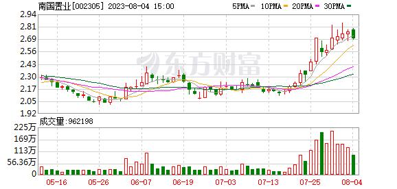 K图 002305_0