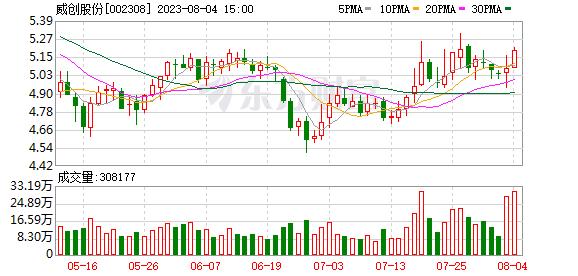 K图 002308_0
