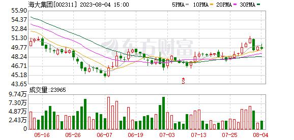 K图 002311_0