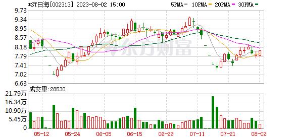 K图 002313_0