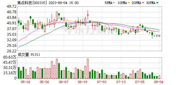 K图 002315_0