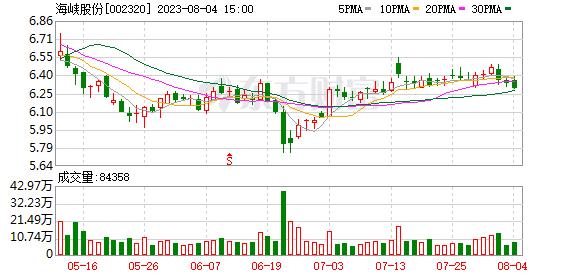 K图 002320_0