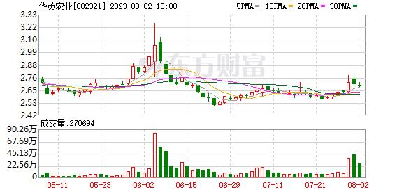 K图 002321_0