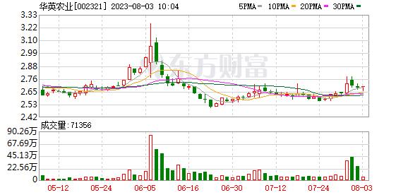 K圖 002321_0
