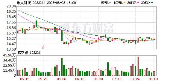 K图 002326_0