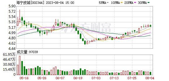 K图 002344_0