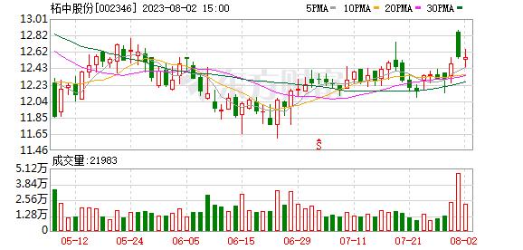 K图 002346_0