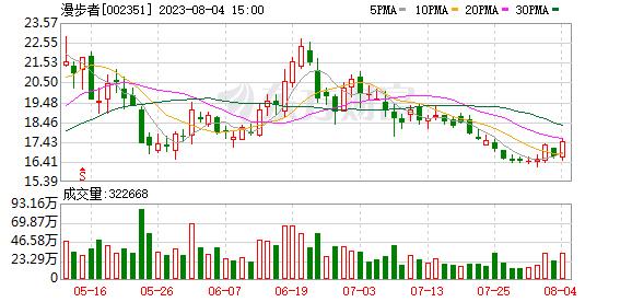 K图 002351_0
